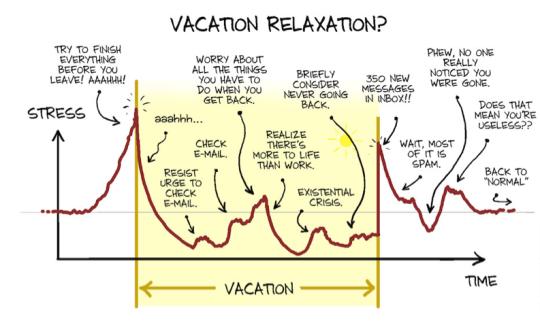 courbe_vacances